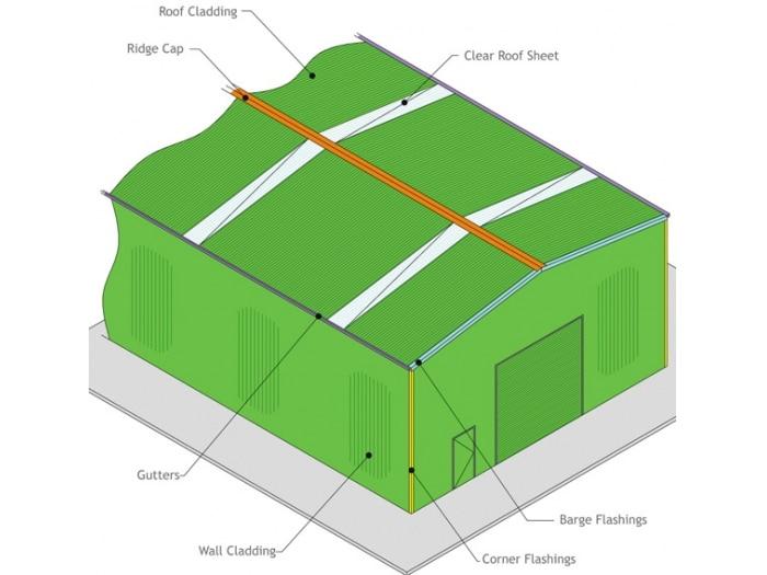 iron colour position 1 - Colour Positioning